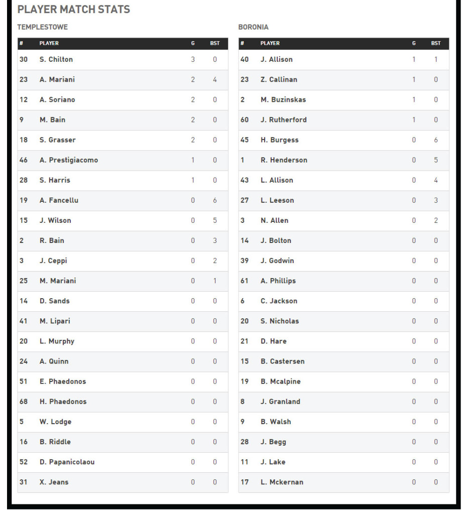 R15-Seniors-Player-Stats
