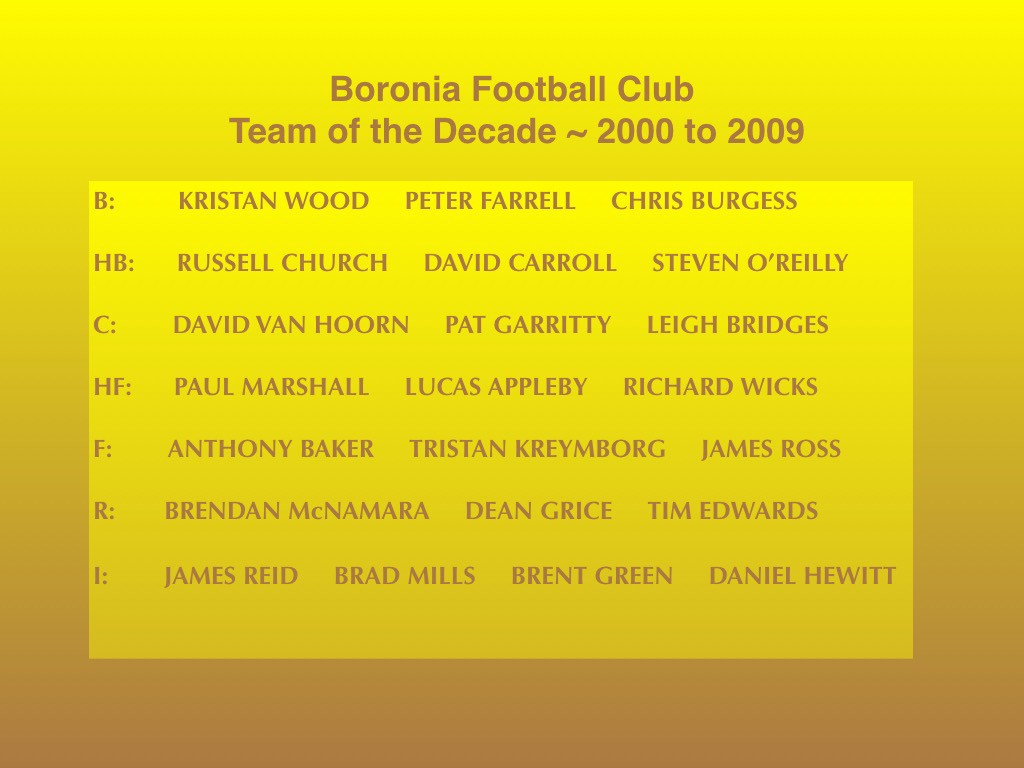 Team of the Decade 2000 ~ 2009.001
